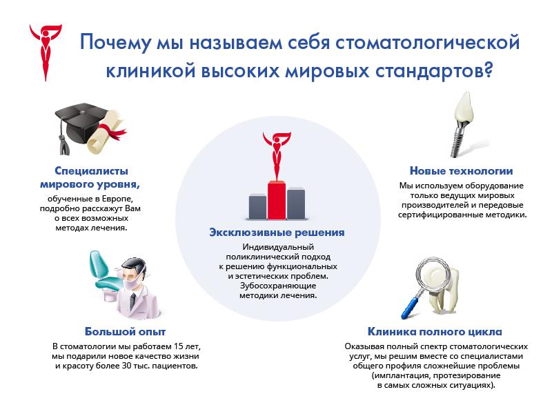 a-vip_stomatology2-01